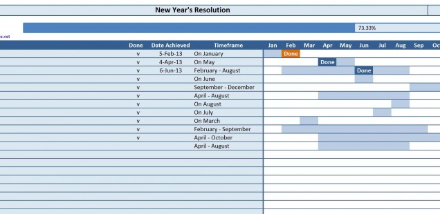 New Year's Resolution - with Month Target (Excel)