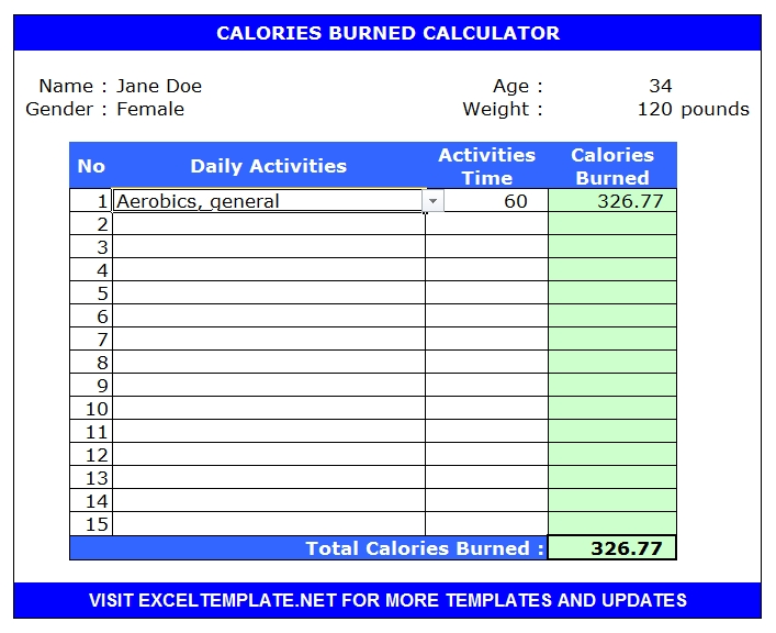 Calories Burned Calculator Template (Microsoft Excel/Openoffice Calc/Libreoffice Calc)