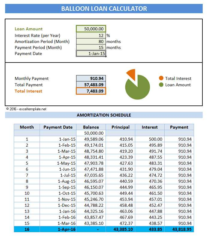 5 Loan Amortization Schedule Calculators – Loan Amortization Calculator Template