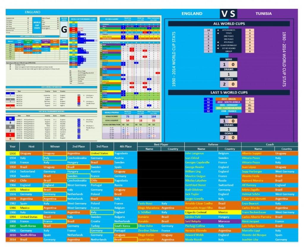 world cup 2018 schedule scoresheet headtohead records