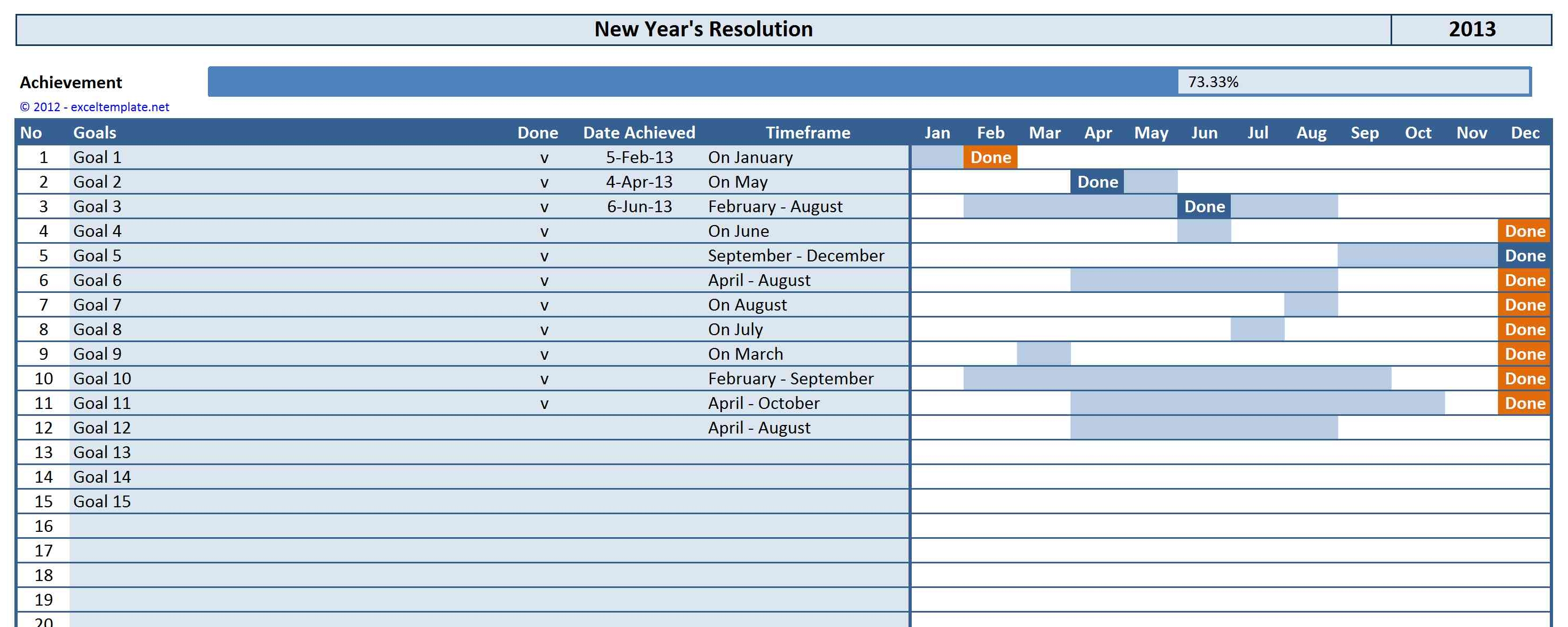 New Year's Resolution Templates