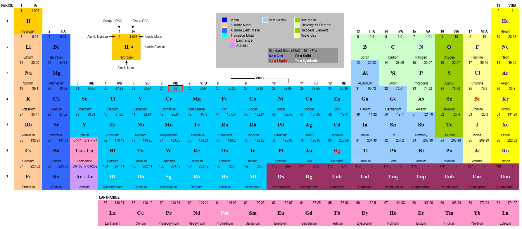 Periodic Table of Elements Templates (Excel, Word, Calc)