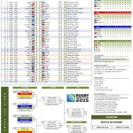 2019 Rugby World Cup Spreadsheets