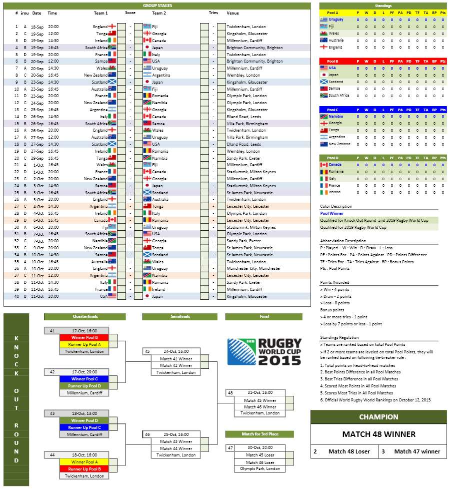 Rugby World Cup 2015 Schedule and Scoresheet for Excel