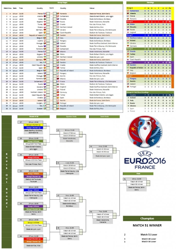 Euro 2016 Schedule and Scoresheet for Excel