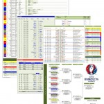 Euro 2016 Schedule, Scoresheet and Pool Templates