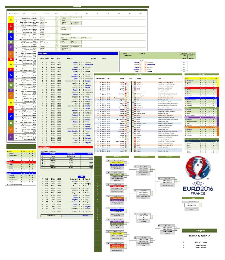 Euro 2016 Spreadsheets for Excel