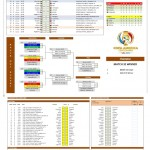 Copa America 2016 Schedule and Pool Spreadsheets