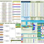 World Cup 2018 Schedule, Scoresheet, Head-to-Head Records and Pool Templates