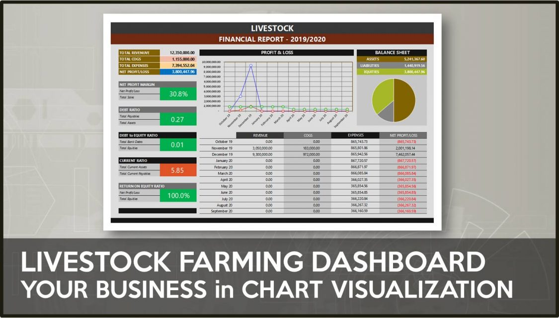 Livestock Farming Business Bookkeeping with Automated Financial Statements