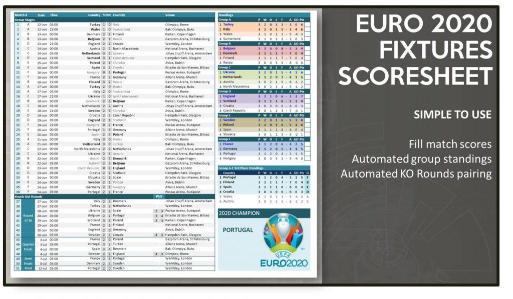 Euro 2020-2021 Fixtures and Scoresheet