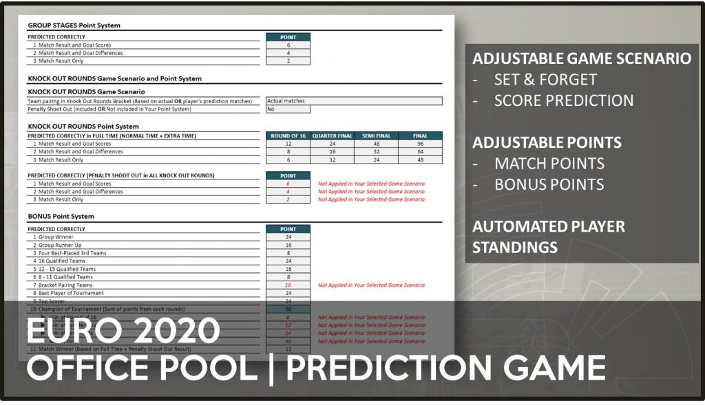 Euro 2020-2021 Office Pool and Prediction Game